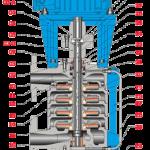 bơm nước trục đứng SCM-V